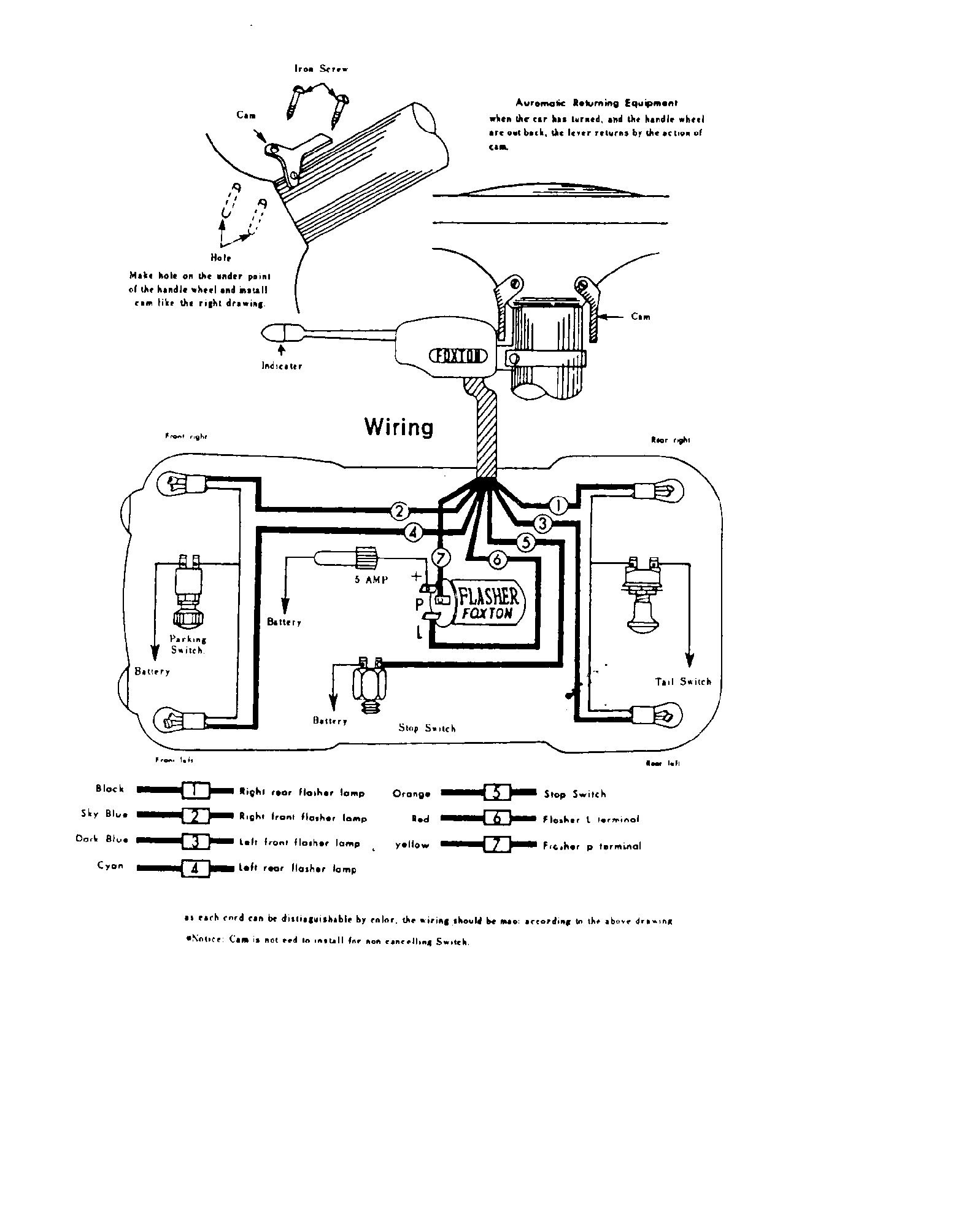 index of   know  wiring harness